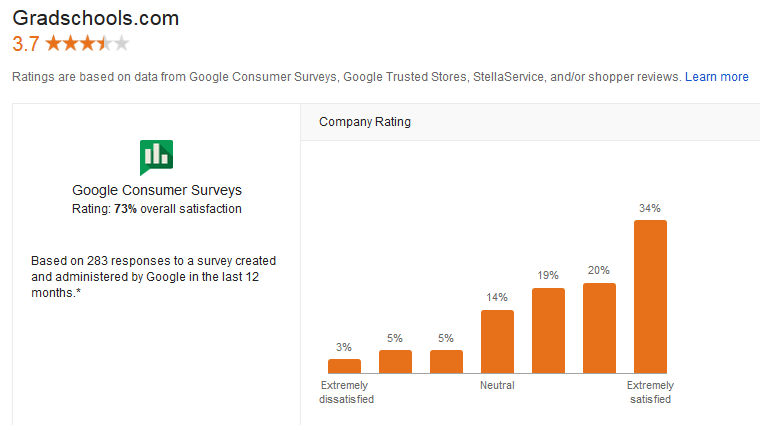 Google Adds Free Website Satisfaction Survey for Websites