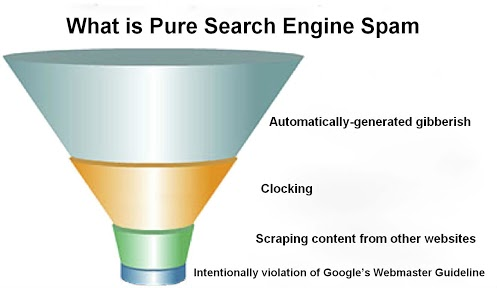 What is Pure Search Engine Spam